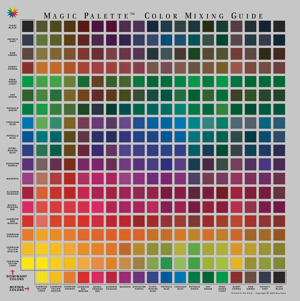Magic Palette Personal Color Mixing Guides