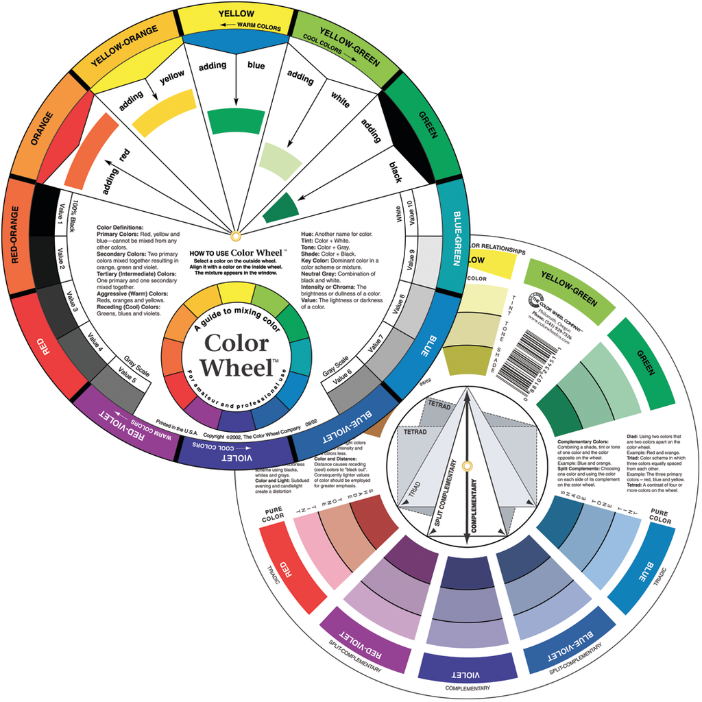 Large Color Wheel Mixing Guide