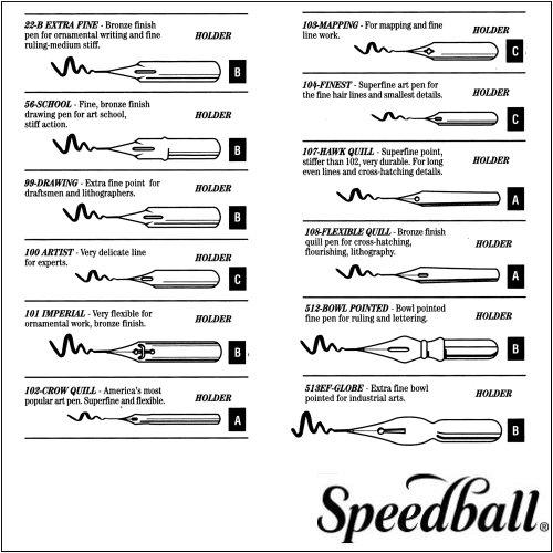 Speedball Pointed & Croquill Nibs