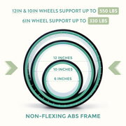 Yoga Wheel Set Cyan