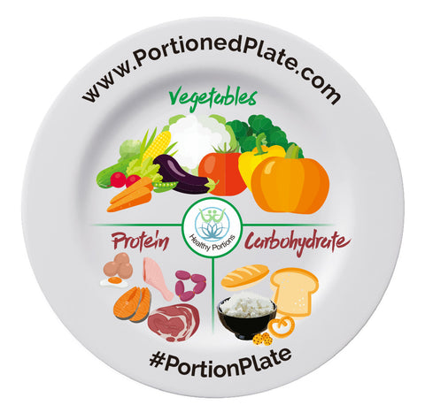 Portion Control Plate Healthy Eating x2