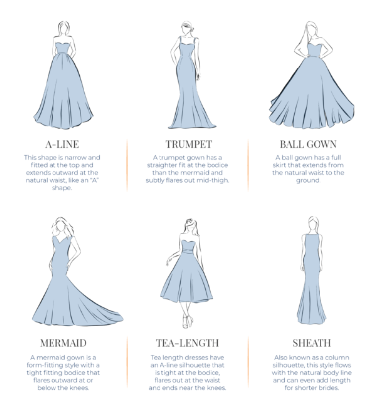 The Silhouettes of Wedding Dresses