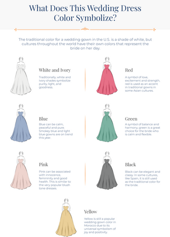 Color Of Wedding Dress