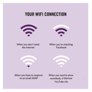 Truth Facts - WIFI Connection