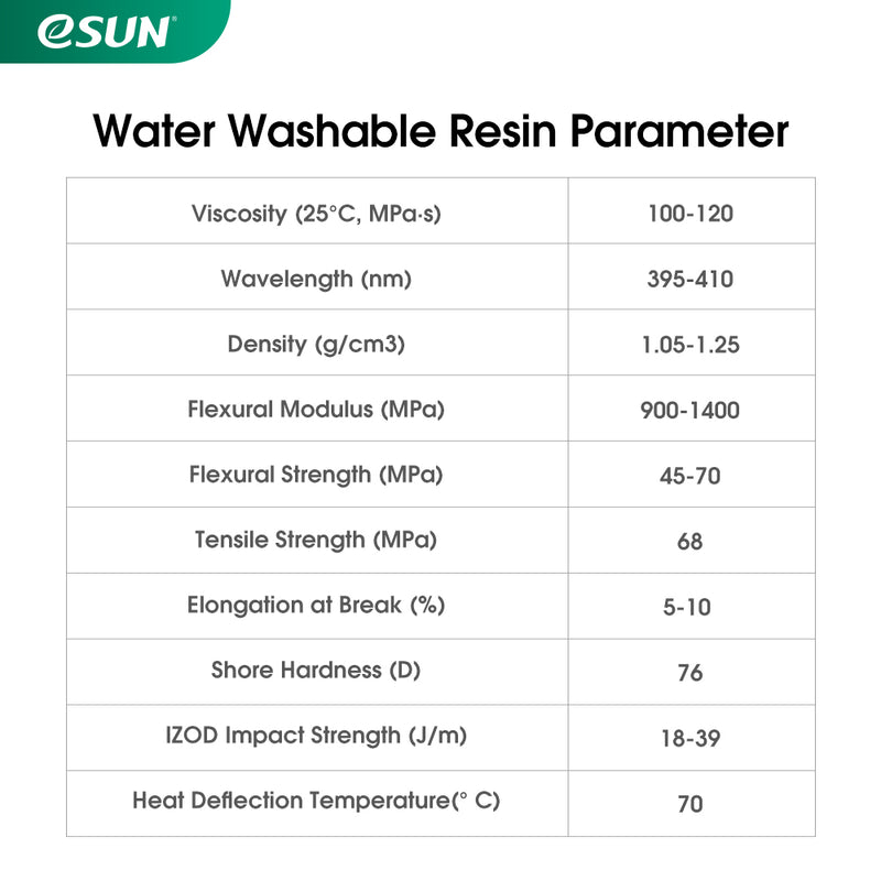 ESUN Water Washable Resin For LCD Printer 1000g - various colors - Digitmakers.ca providing 3d printers, 3d scanners, 3d filaments, 3d printing material , 3d resin , 3d parts , 3d printing services