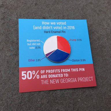 2016: How we voted (and didn't vote) pin