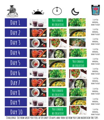 10 Day TBT Healthy alkalising diet plan
