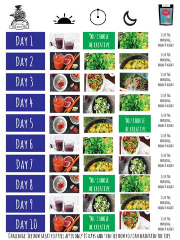 Tea Bird Tea 10 Day Plan