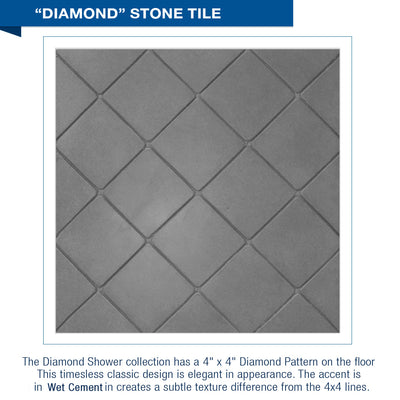"Diamond Solid Portland Cement 60"" Alcove Shower Kit  testing shower - American Bath Factory"