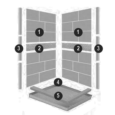 4x4 Corner Shower Kit Style & Color Options  Shower - American Bath Factory
