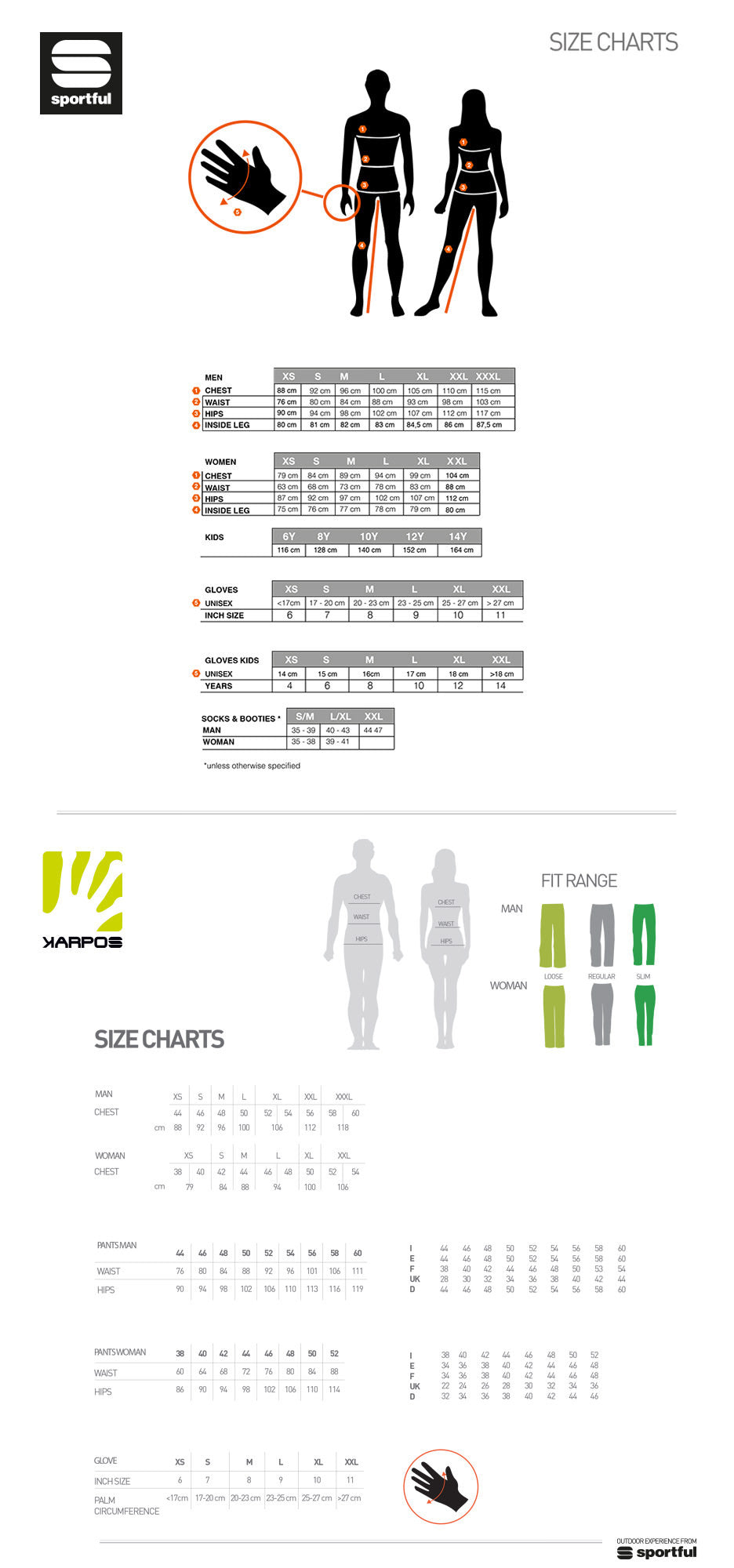 ICA sportful size chart
