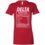 Delta Nutrition Ladies' Favorite T-Shirt