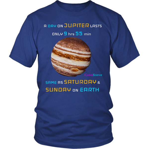 Day on Jupiter - Same as Earth Weekend Joke