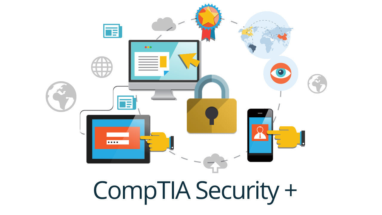 CompTIA Security+ (SY0-401, JK0-018)