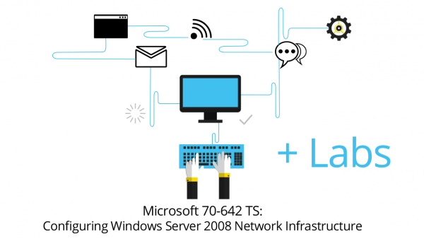 70-642 - Configuring Windows Server 2008 Network Infrastructure + Live Lab
