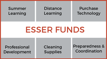 Step-by-Step Guide For ESSER Grant Application