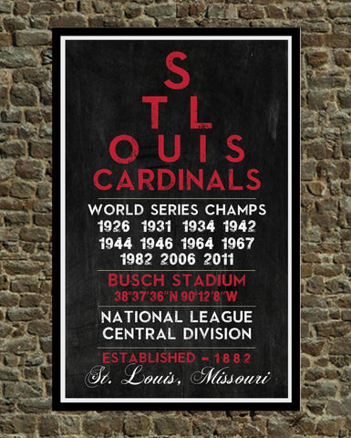 St. Louis Cardinals - Eye Chart chalkboard print - sports, Baseball, gift for fathers day, subway sign - Eyechart wall art