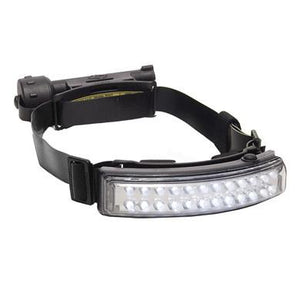 FoxFury Performance Intrinsic Tasker LED Helmet Light - can be used in hazardous areas.