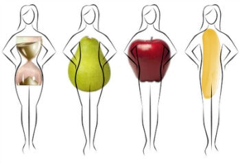BODY SHAPE TYPE