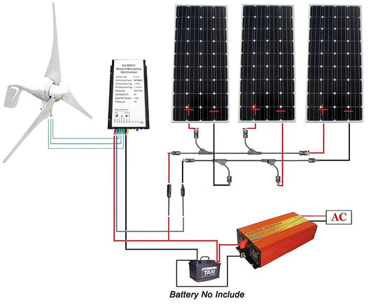 DC HOUSE 880W Kit: 400W Wind Turbine & 3*160W Solar Panel & 1KW off grid Inverter Home RV - Doctor Doomsday Survival Co.