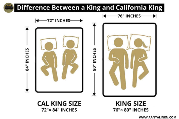 Difference Between a King and California King