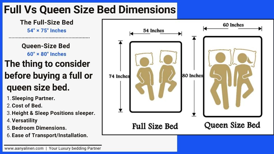 Full Vs Queen size bed dimensions