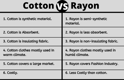 Rayon Vs Cotton Table