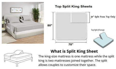 What is Split King Sheet
