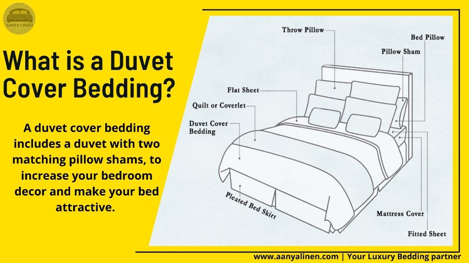 what is a duvet cover bedding