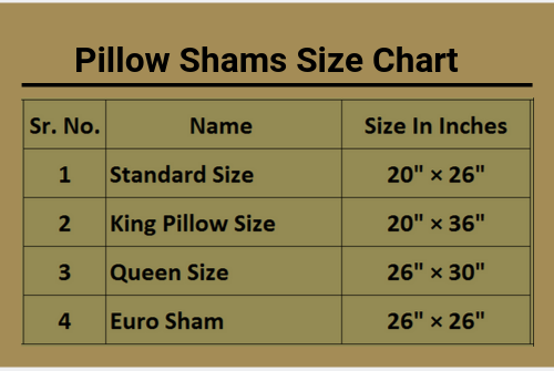 Sizes of Pillow Shams