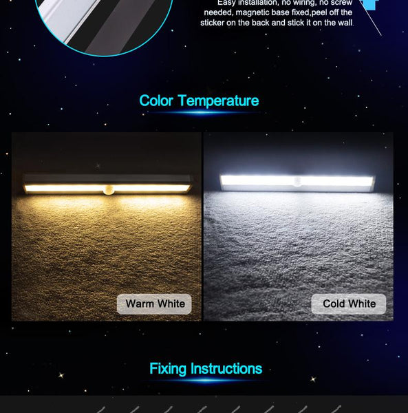 Motion Sensor Closet Led Light