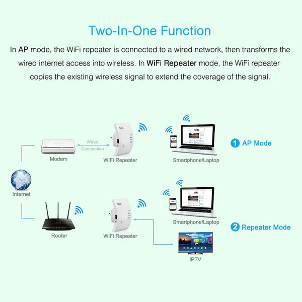 Insta WIFI Signal Amplifier 300Mbps