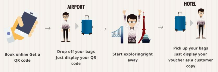 How to travel luggage free in Japan