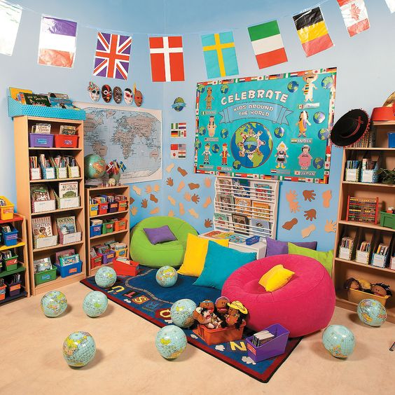 Travel Inspired Classroom Decorations