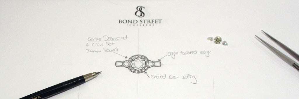Bespoke Design Process - Step 2