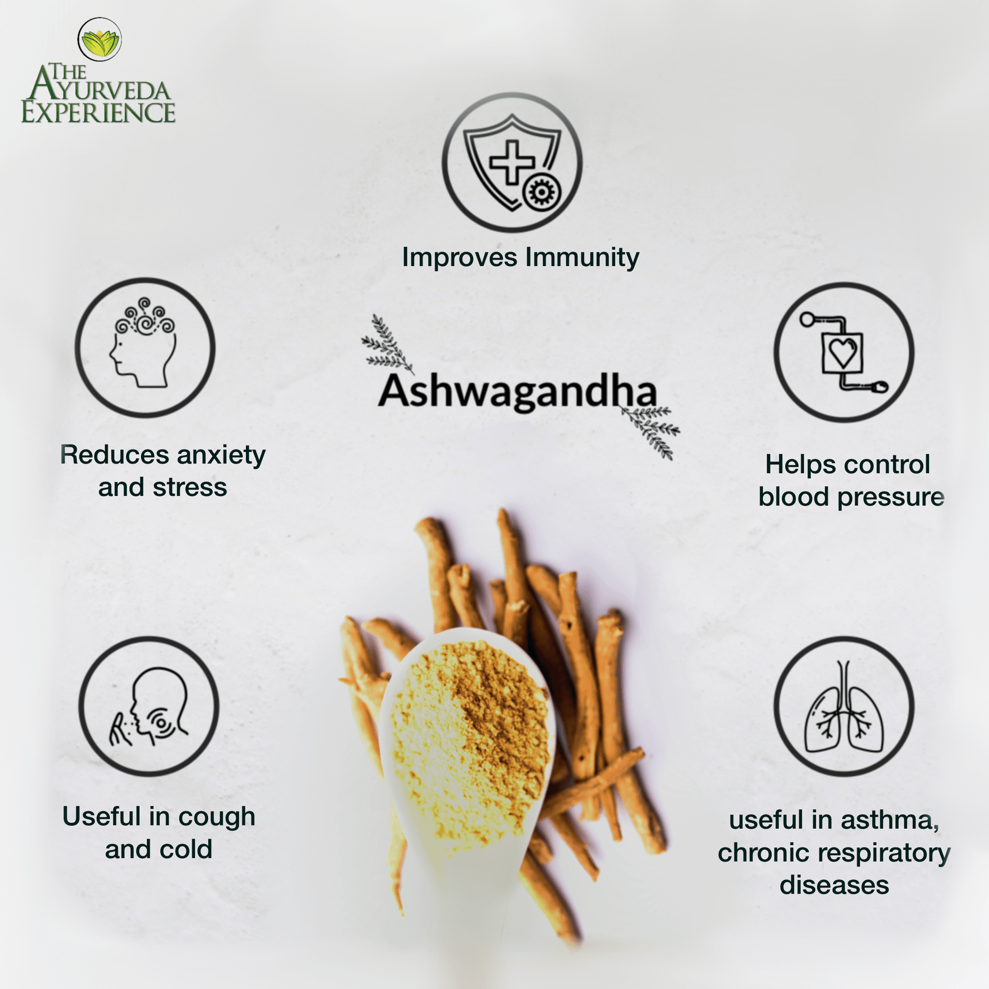 Chemistry of Ashwagandha and usability in different diseases