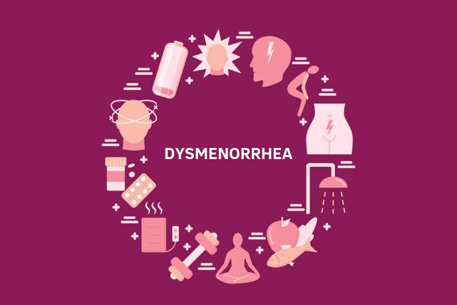 Dysmenorrhea Symptoms, Causes + Ayurvedic Remedies, Yoga For Painful Menstruation, Cramps
