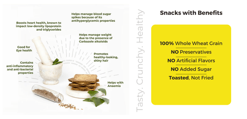Curry Leaf Wheat Thins - Benefits