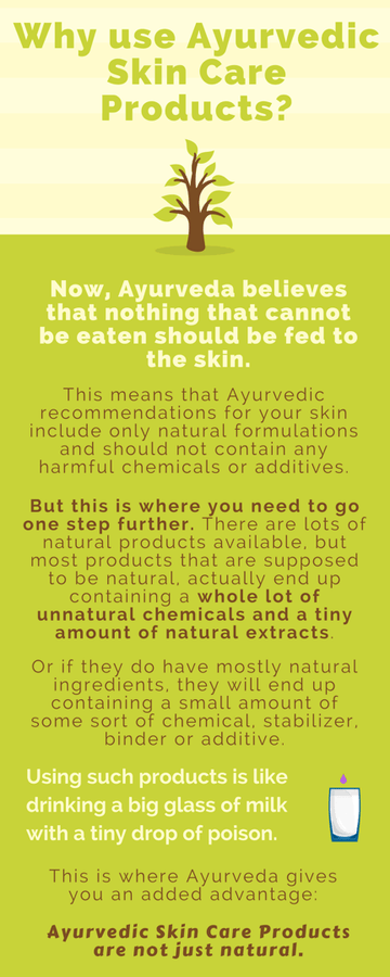 iYURA maintains that if you can not eat it - do not put it on your skin