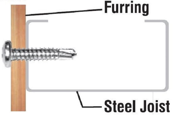 10 X 2 Quot Phillips Pan Self Drilling Screw Zinc Tms
