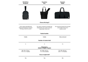 Compare Epirus Tennis Bags from the Everyday Collection