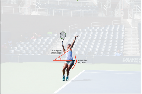 Analysing service technique on the WTA tour