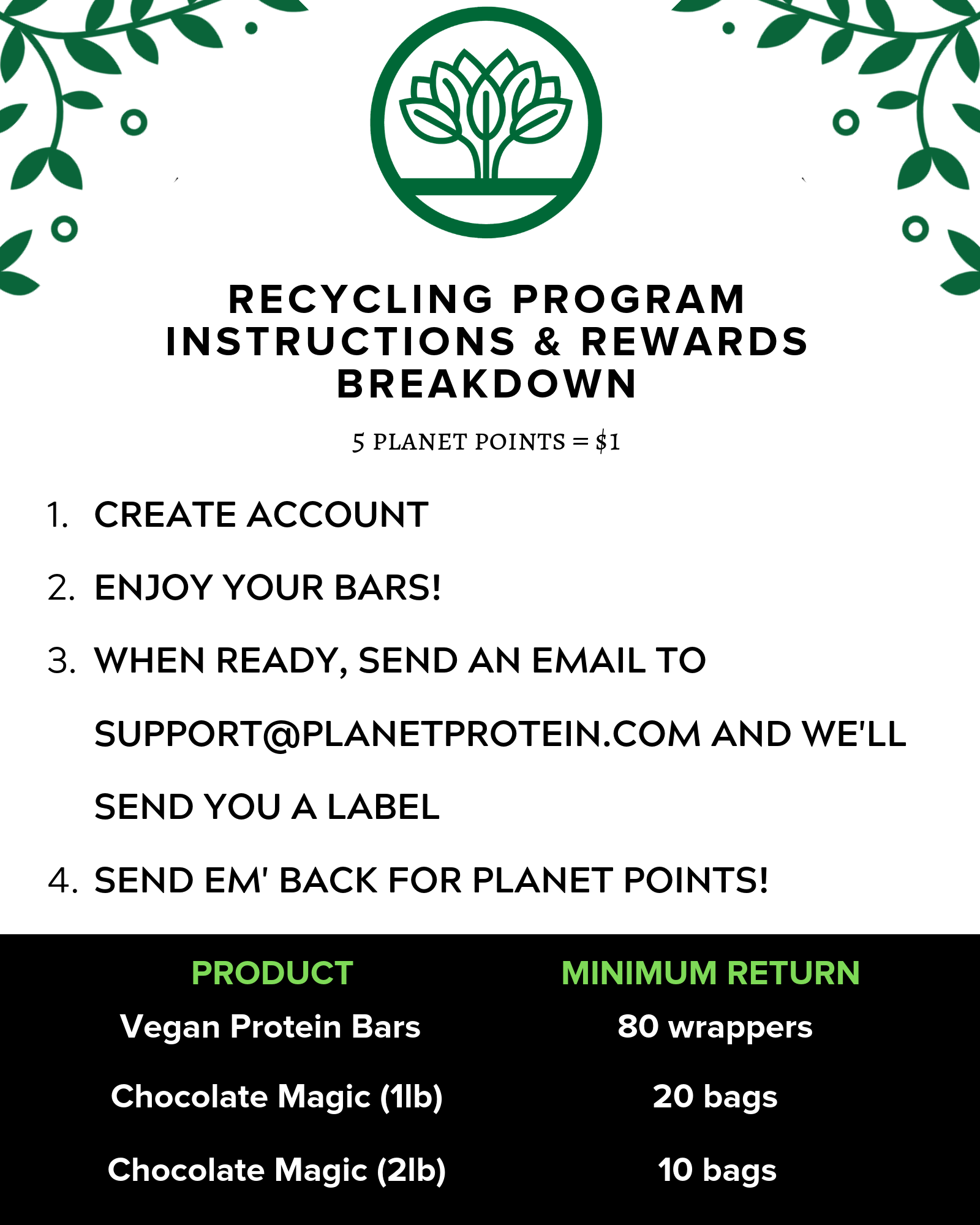 Planet Protein recycling program terms