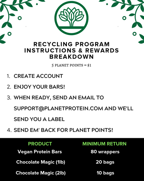 Planet Protein's recycling program terms