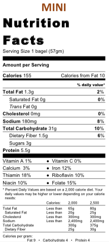 Everything Mini bagel nutritional information