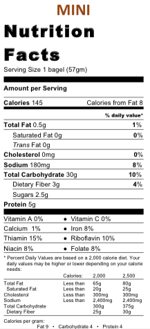Whole Wheat Mini bagel nutritional information