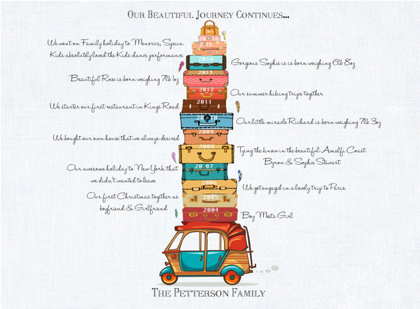 OUR TUK-TUK FAMILY JOURNEY PRINT - BUILD YOUR OWN PERSONALISED FAMILY PRINT