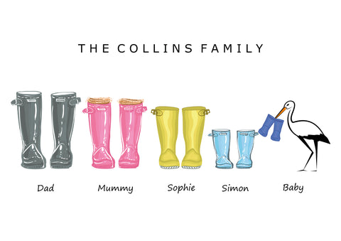 'WELLIES' FAMILY WELLIES PRINT - TRADITIONAL WELLIES - BUILD YOUR OWN PERSONALISED FAMILY PRINT