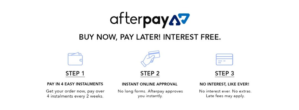 After Pay How it Works