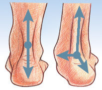 High Impact Shoes For Flat Feet